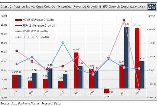 coca cola price elasticity of demand Detailscomponents content part 1 pages 1 introduction of coca-cola 2 history of coca-cola.