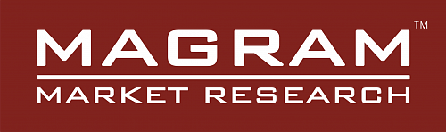 Magram Market Research