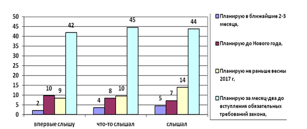 Атол график 4.png