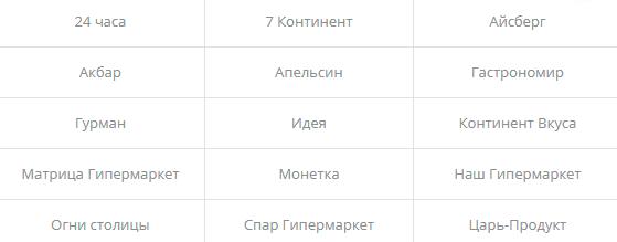 dinamika_razvitiya_produktovyh_setey_4.png