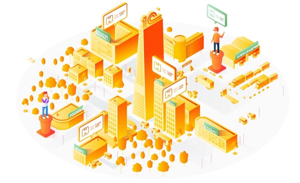 1С:Бизнес-сеть
